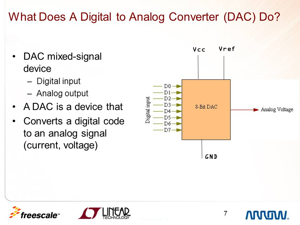 What Does A Digital to Analog Converter (DAC) Do