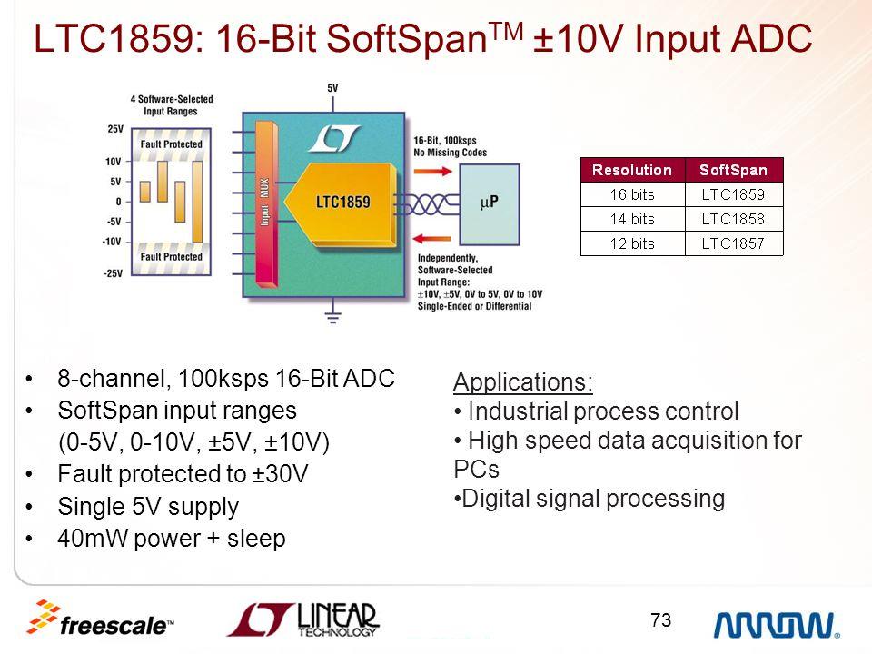 LTC1859: 16-Bit SoftSpanTM ±10V Input ADC