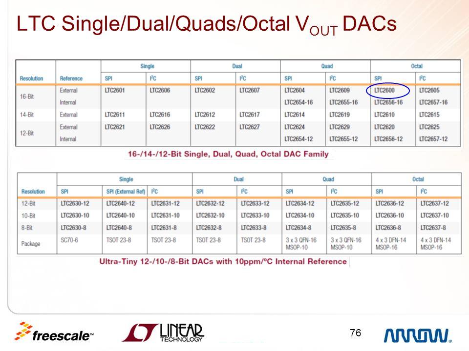 LTC Single/Dual/Quads/Octal VOUT DACs
