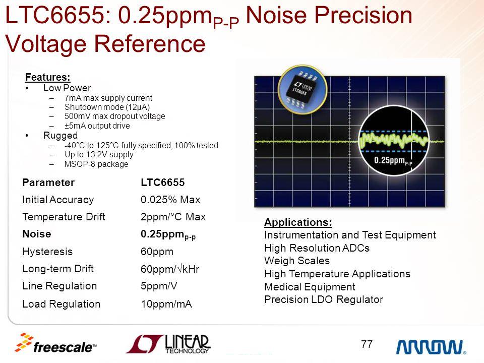 LTC6655: 0.25ppmP-P Noise Precision Voltage Reference