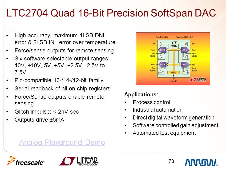 LTC2704 Quad 16-Bit Precision SoftSpan DAC
