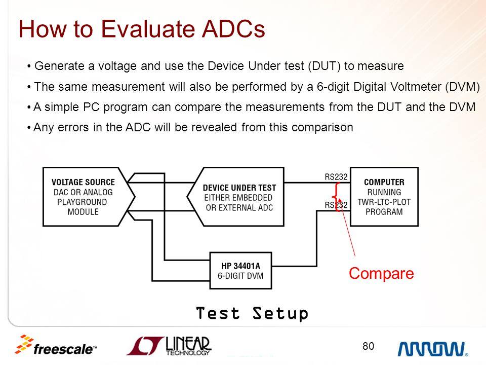 How to Evaluate ADCs Test Setup Compare