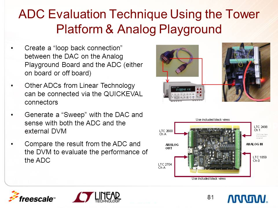 ADC Evaluation Technique Using the Tower Platform & Analog Playground