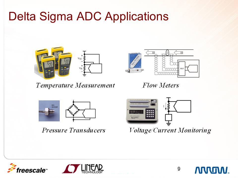 Delta Sigma ADC Applications