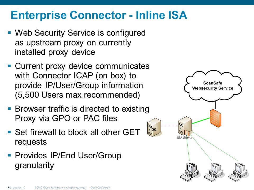 Enterprise Connector - Inline ISA