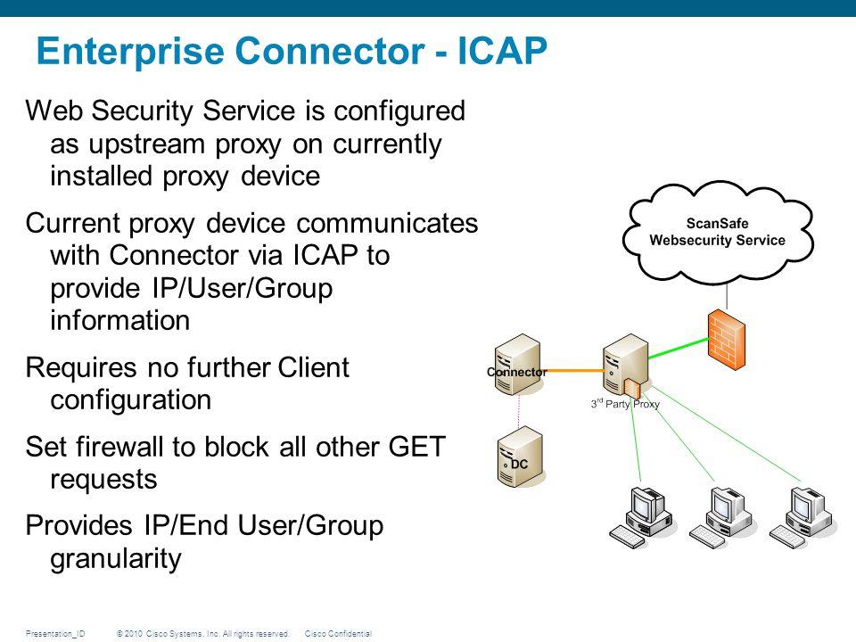 Enterprise Connector - ICAP