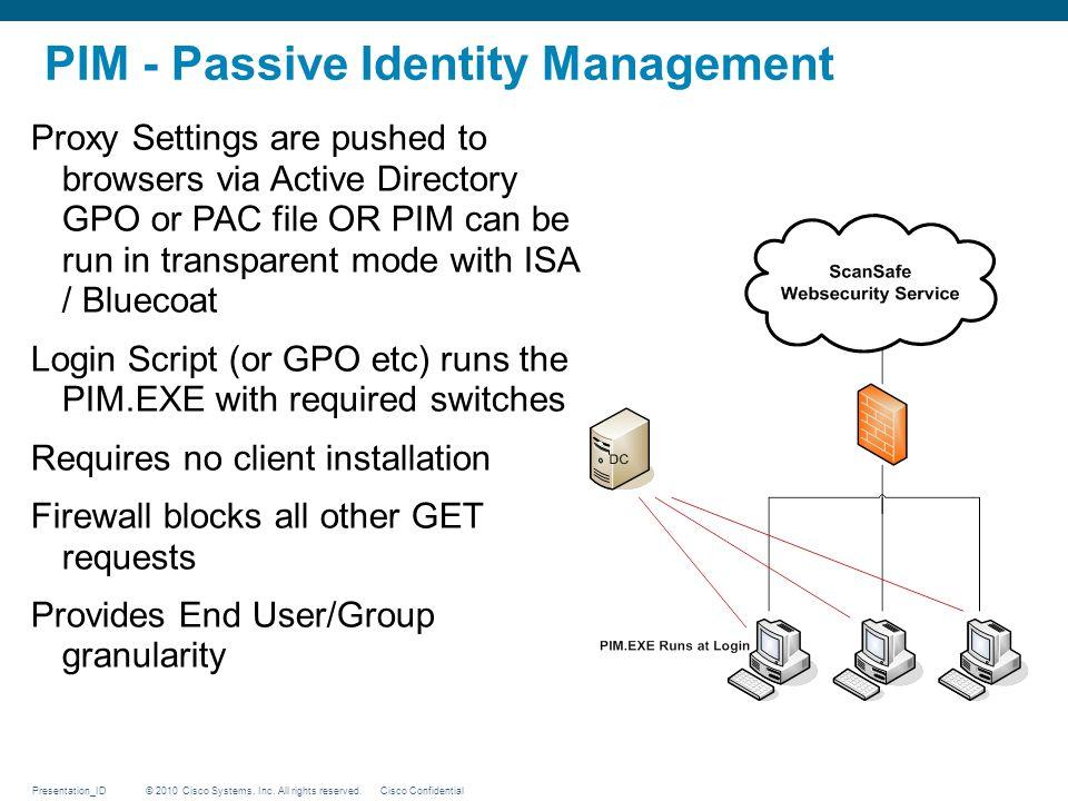 PIM - Passive Identity Management