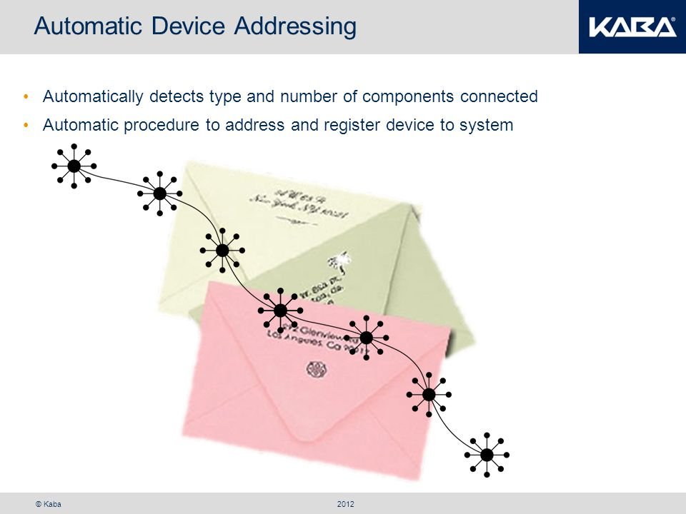Automatic Device Addressing