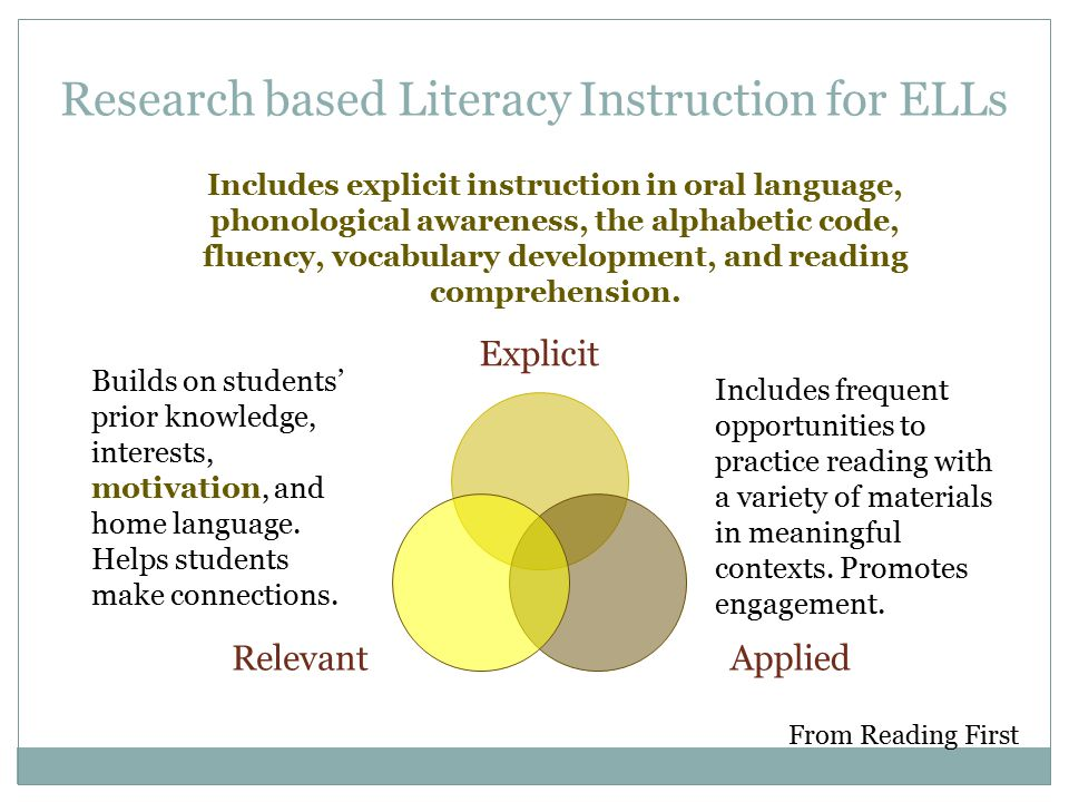 Research based Literacy Instruction for ELLs