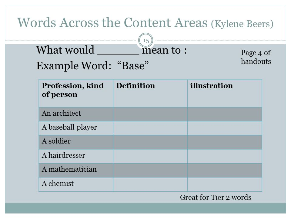 Words Across the Content Areas (Kylene Beers)