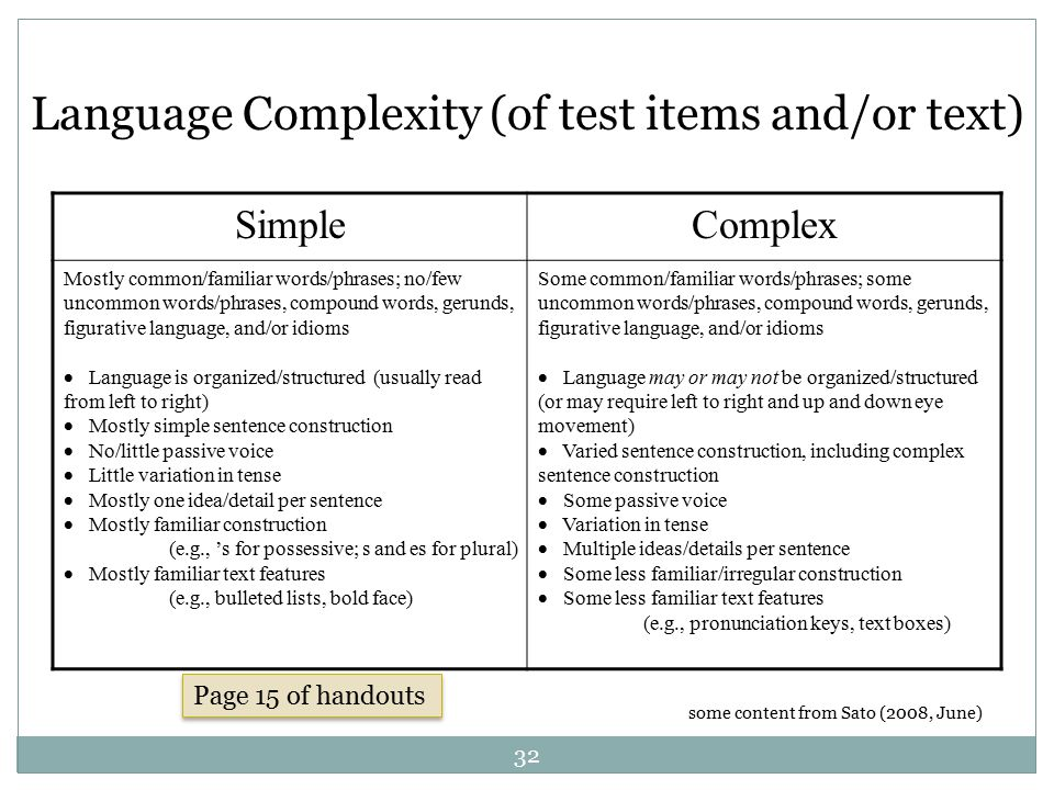 Language Complexity (of test items and/or text)