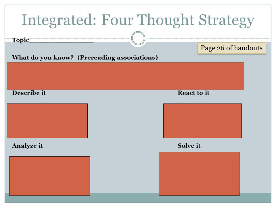 Integrated: Four Thought Strategy