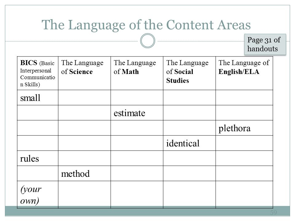 The Language of the Content Areas