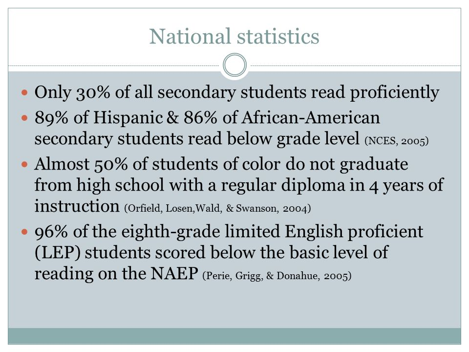 National statistics Only 30% of all secondary students read proficiently.