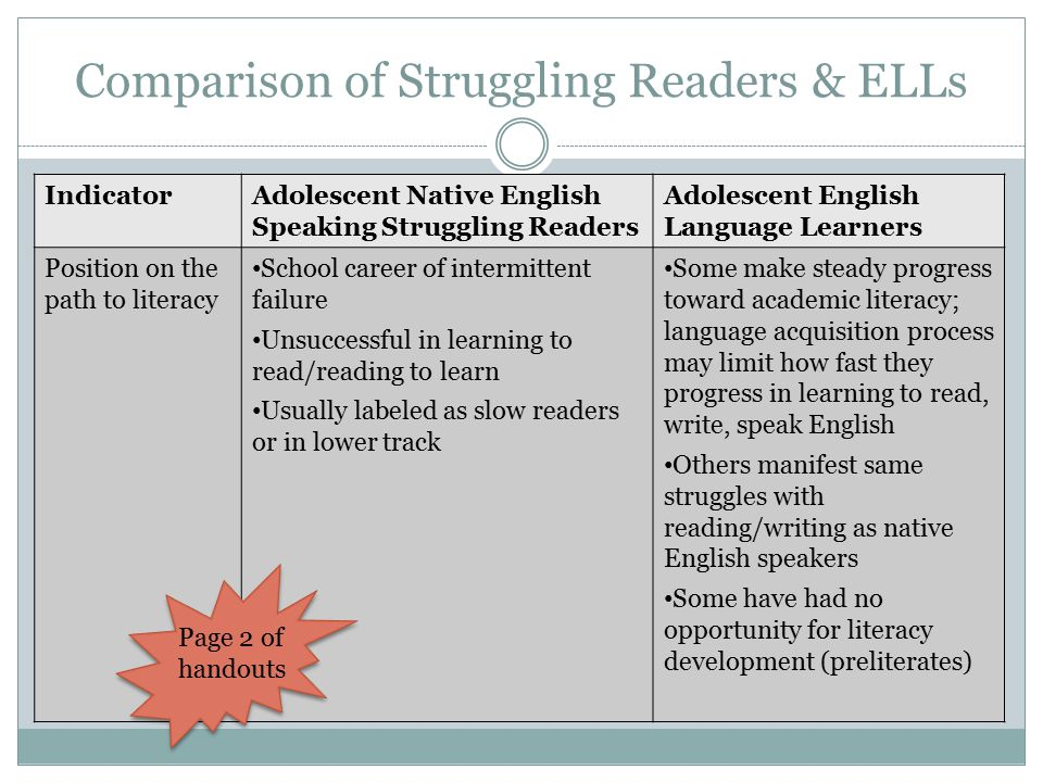 Comparison of Struggling Readers & ELLs