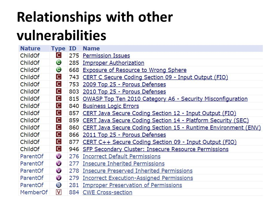 Relationships with other vulnerabilities