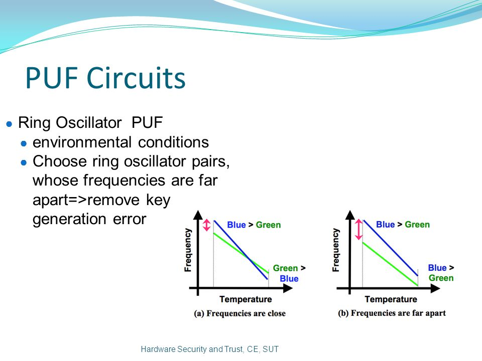 PUF Circuits Ring Oscillator PUF environmental conditions