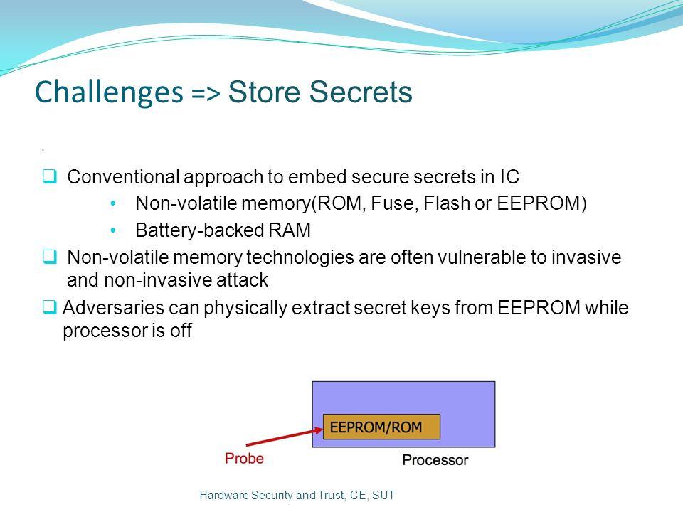 Challenges => Store Secrets