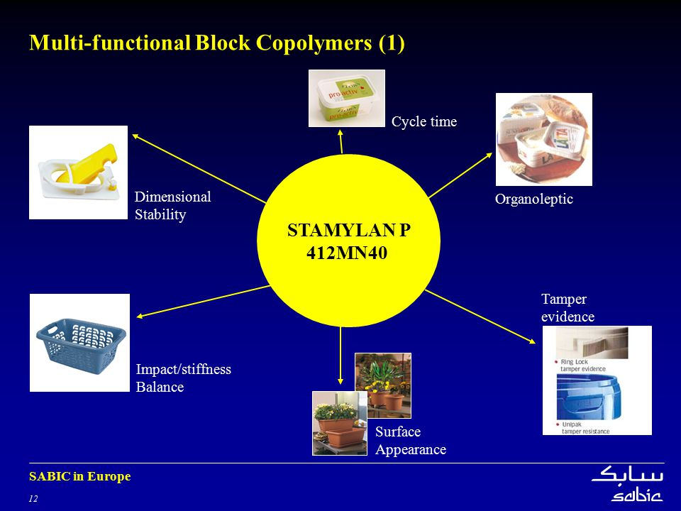 Multi-functional Block Copolymers (1)