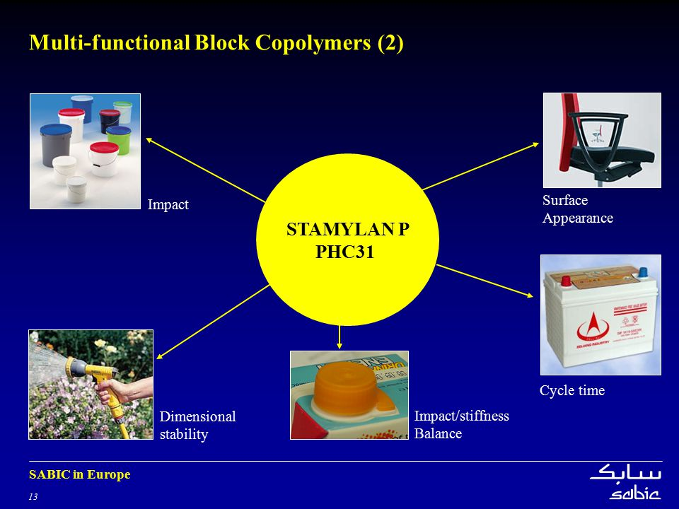 Multi-functional Block Copolymers (2)