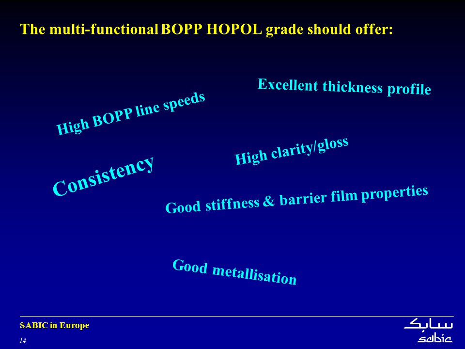 The multi-functional BOPP HOPOL grade should offer: