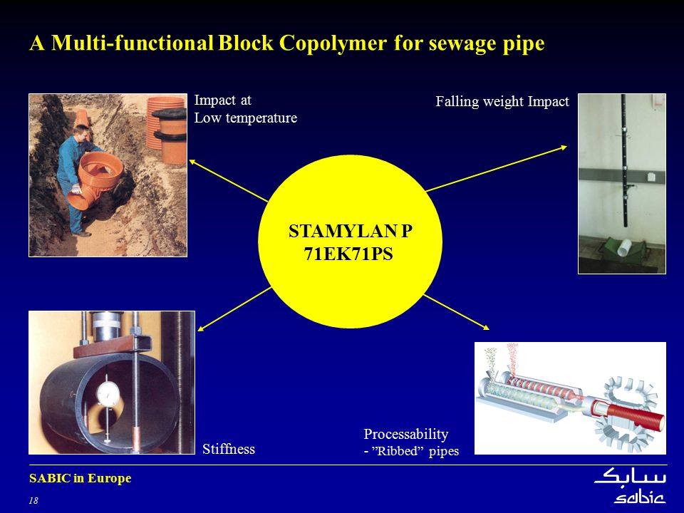 A Multi-functional Block Copolymer for sewage pipe