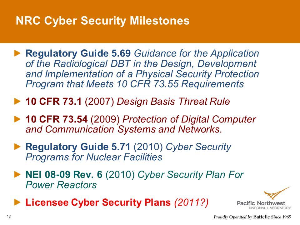 NRC Cyber Security Milestones