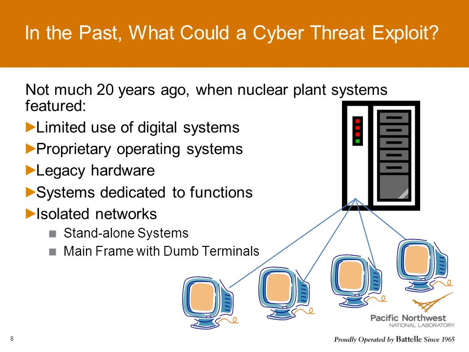 In the Past, What Could a Cyber Threat Exploit