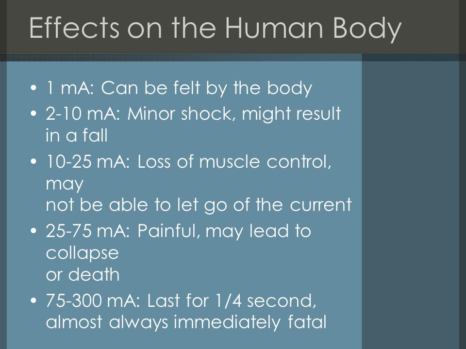 Effects on the Human Body