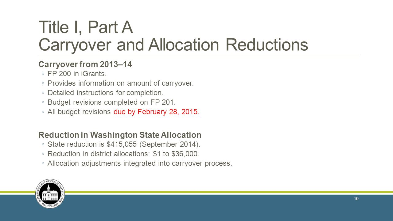Title I, Part A Carryover and Allocation Reductions