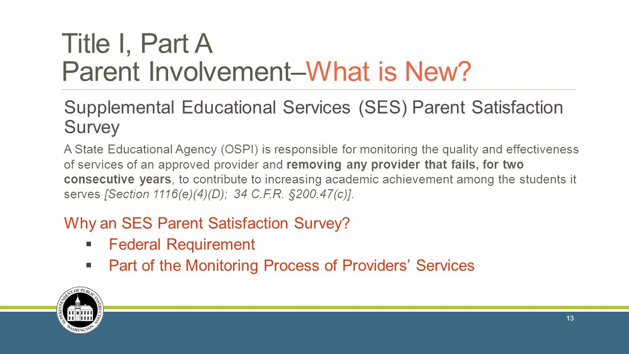 Title I, Part A Parent Involvement–What is New