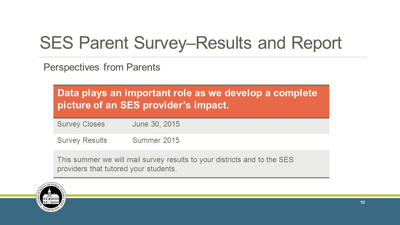 SES Parent Survey–Results and Report