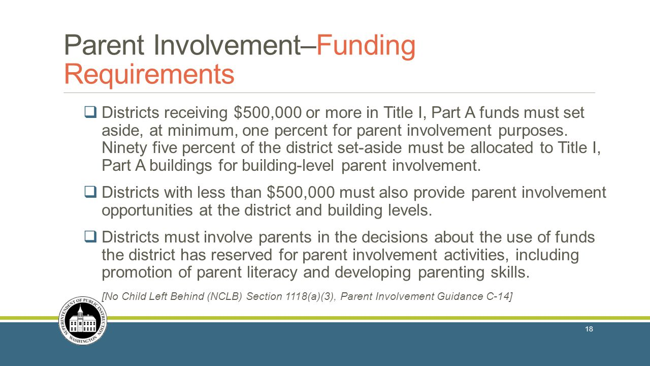 Parent Involvement–Funding Requirements