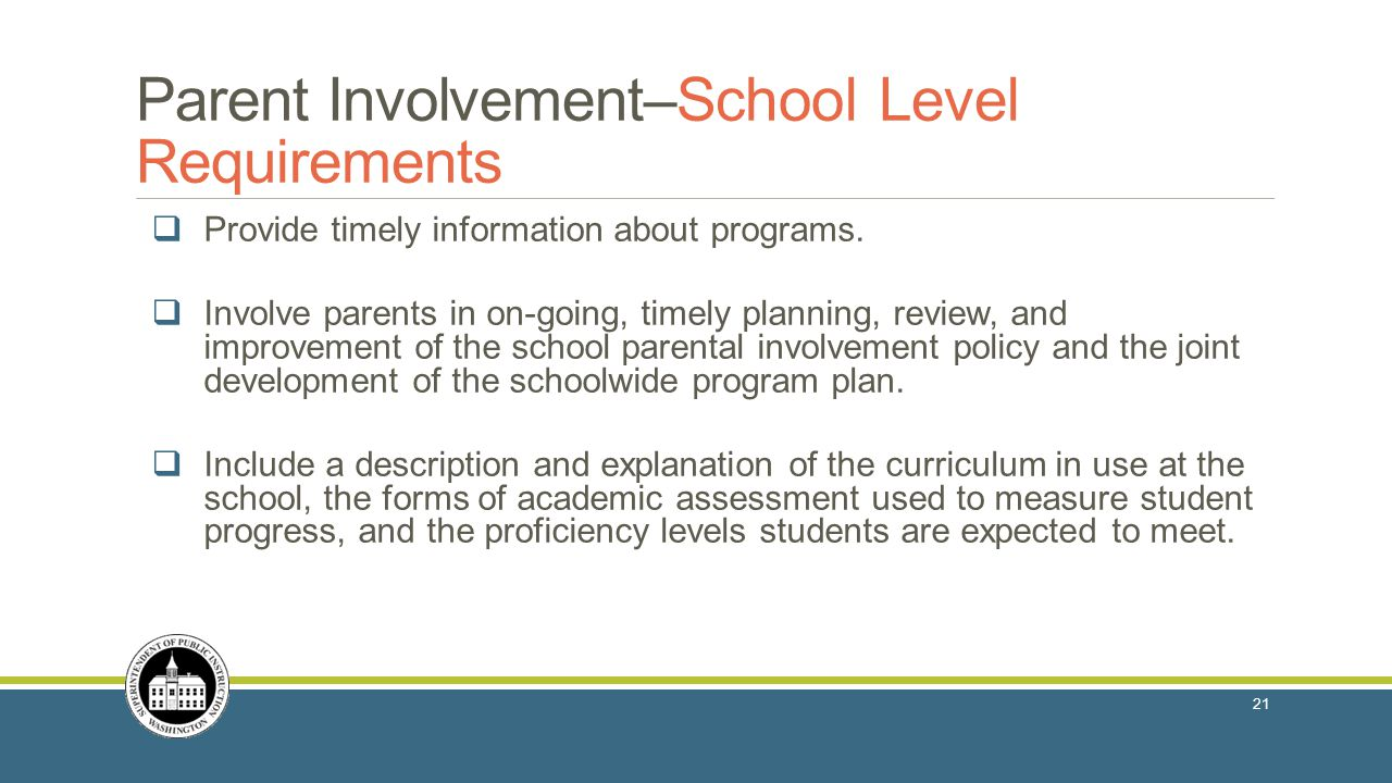 Parent Involvement–School Level Requirements