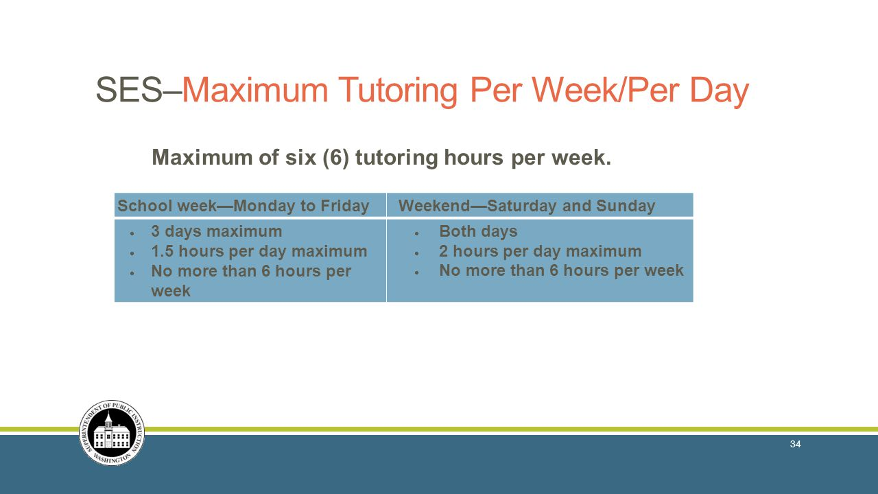 SES–Maximum Tutoring Per Week/Per Day