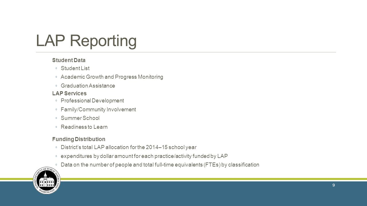 LAP Reporting Student Data Student List
