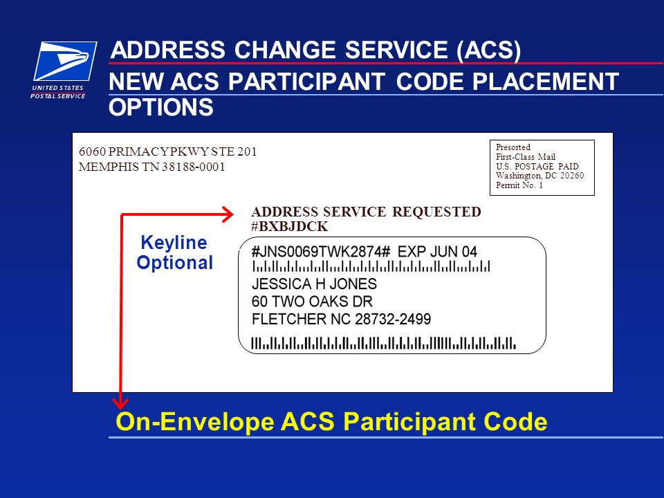 NEW ACS PARTICIPANT CODE PLACEMENT OPTIONS