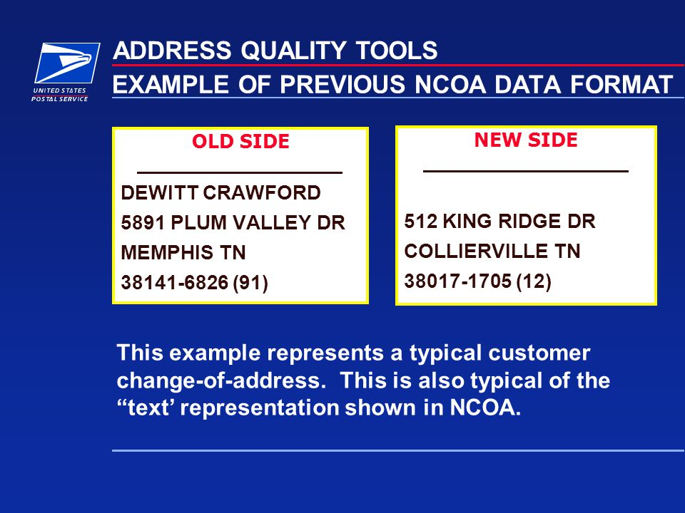 EXAMPLE OF PREVIOUS NCOA DATA FORMAT