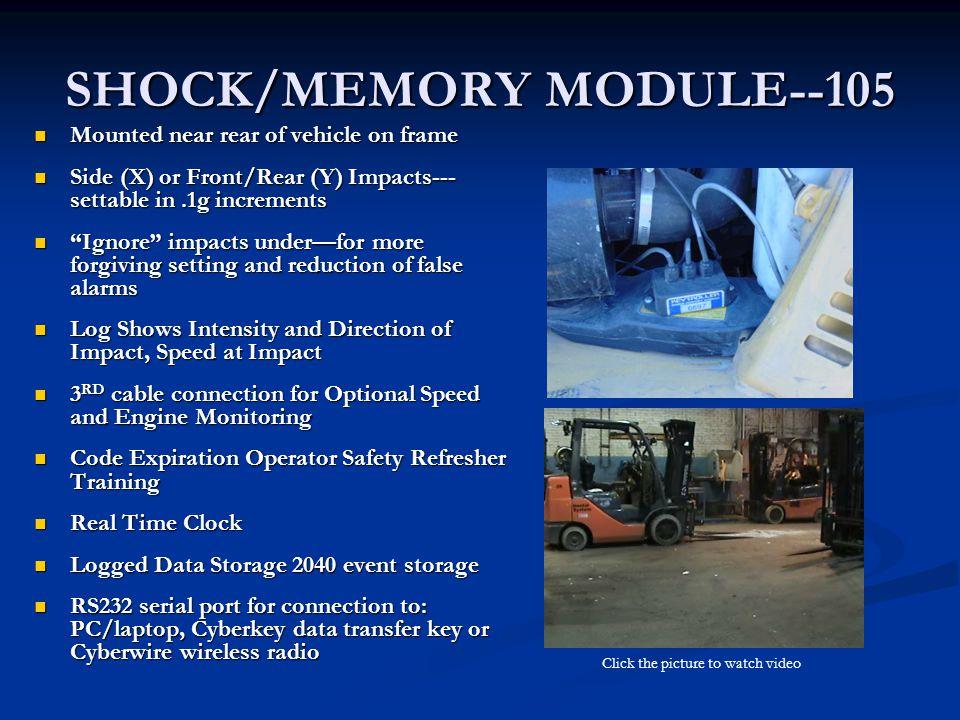 SHOCK/MEMORY MODULE--105