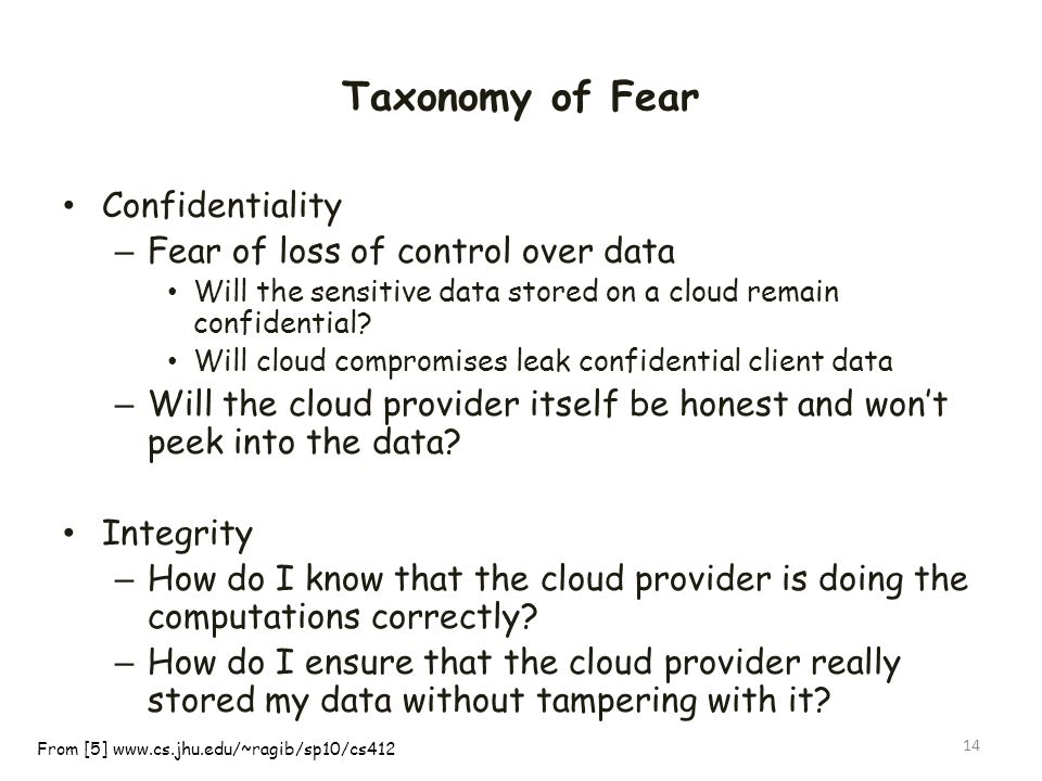 Taxonomy of Fear Confidentiality Fear of loss of control over data