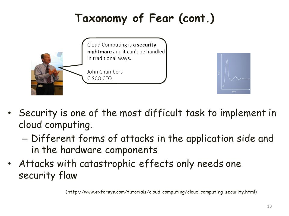 Taxonomy of Fear (cont.)