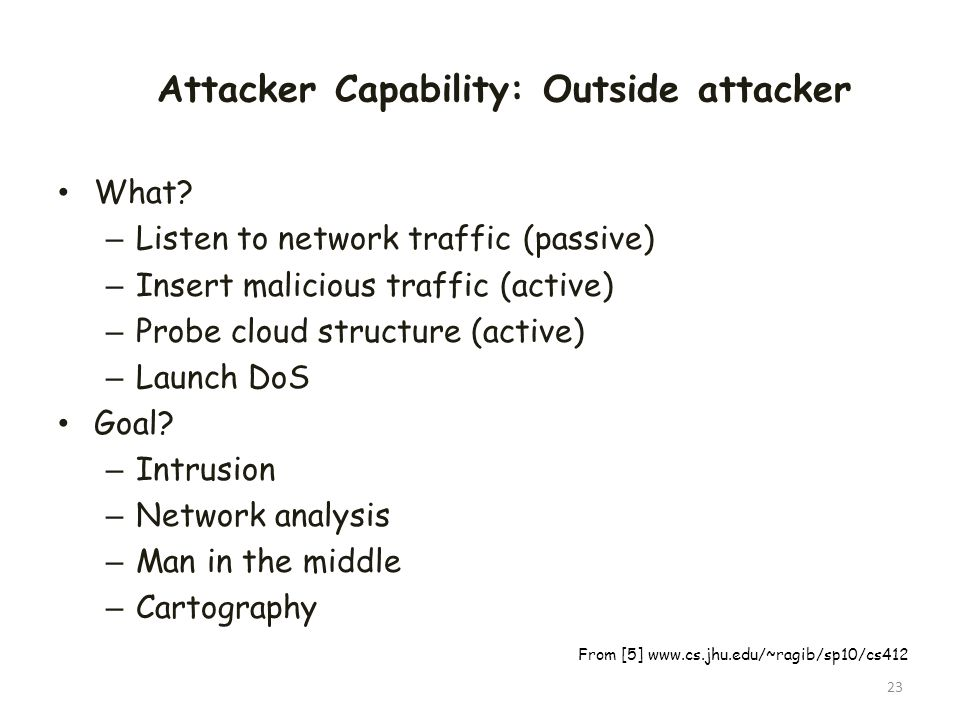 Attacker Capability: Outside attacker