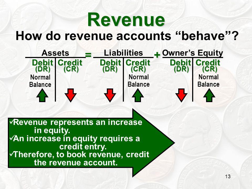 How do revenue accounts behave