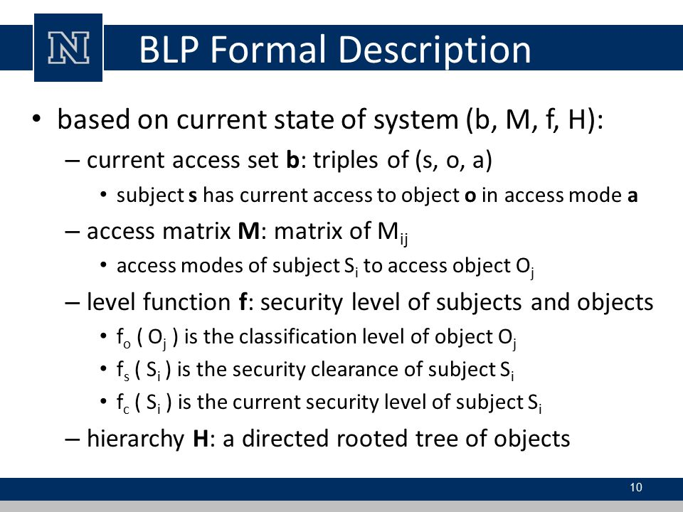 BLP Formal Description