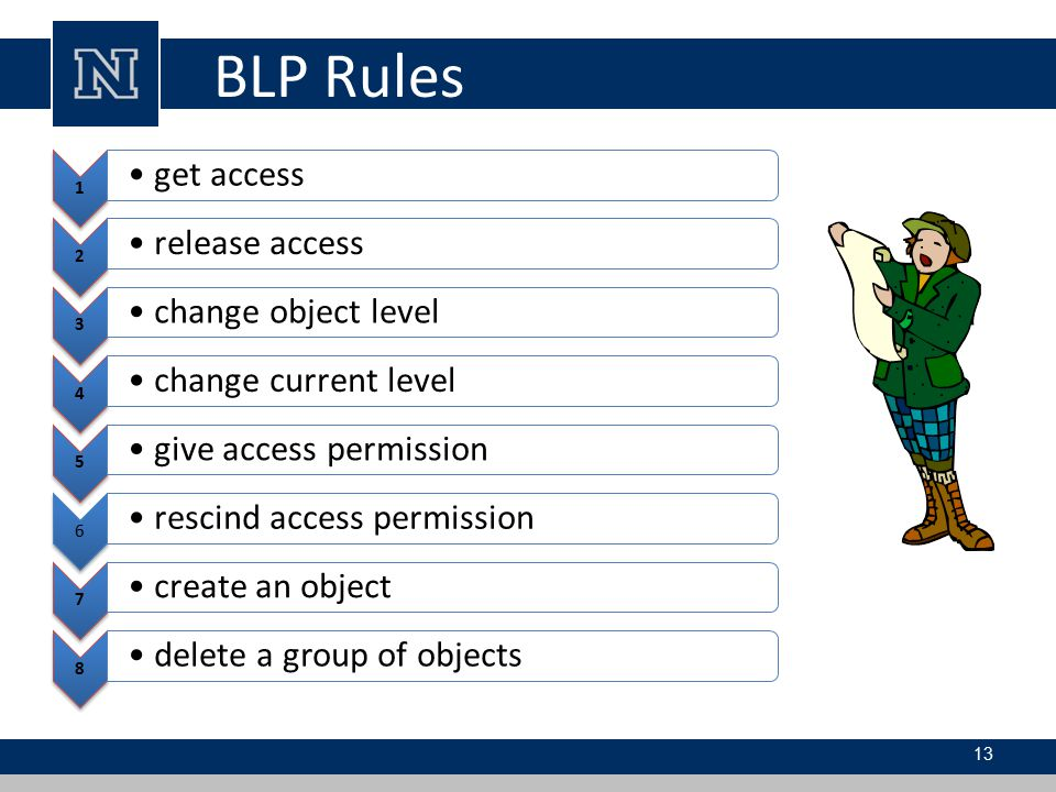 BLP Rules get access release access change object level