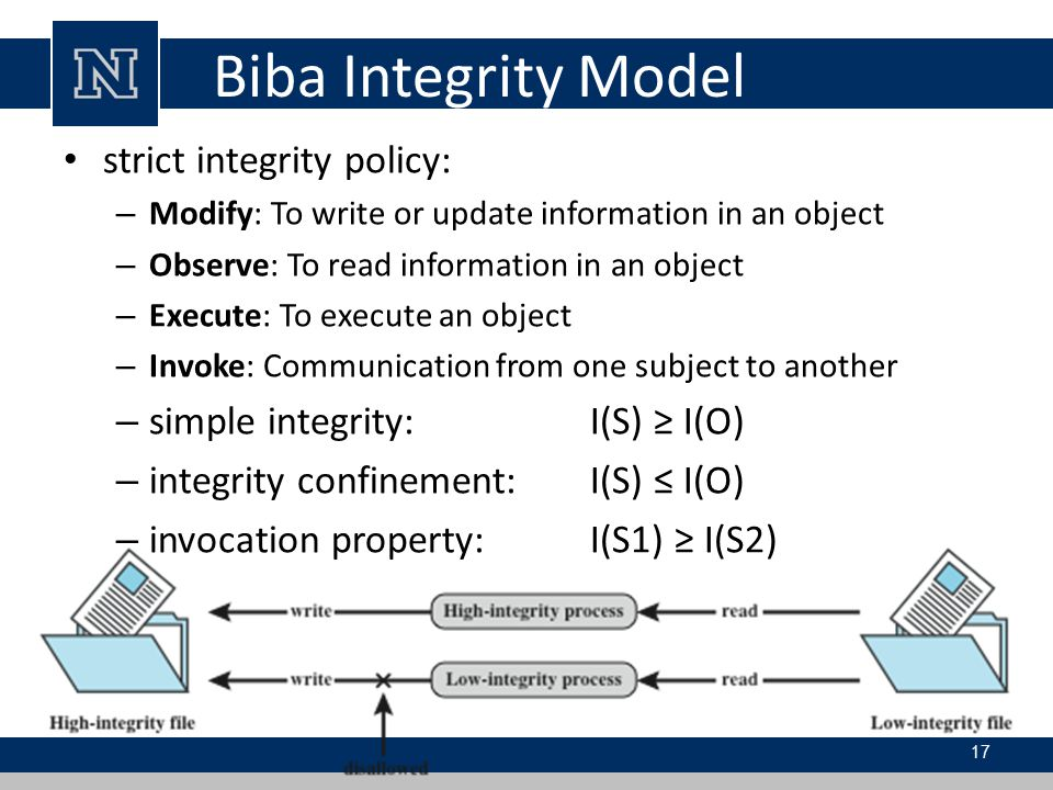 Biba Integrity Model strict integrity policy: