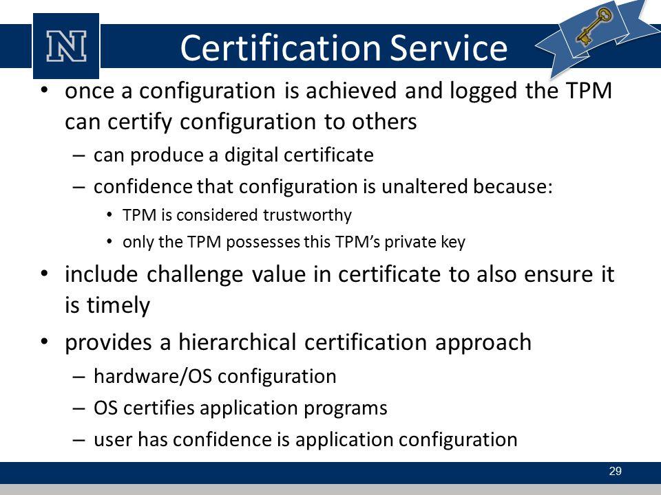 Certification Service