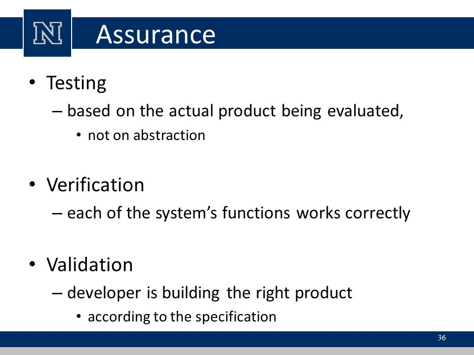 Assurance Testing Verification Validation
