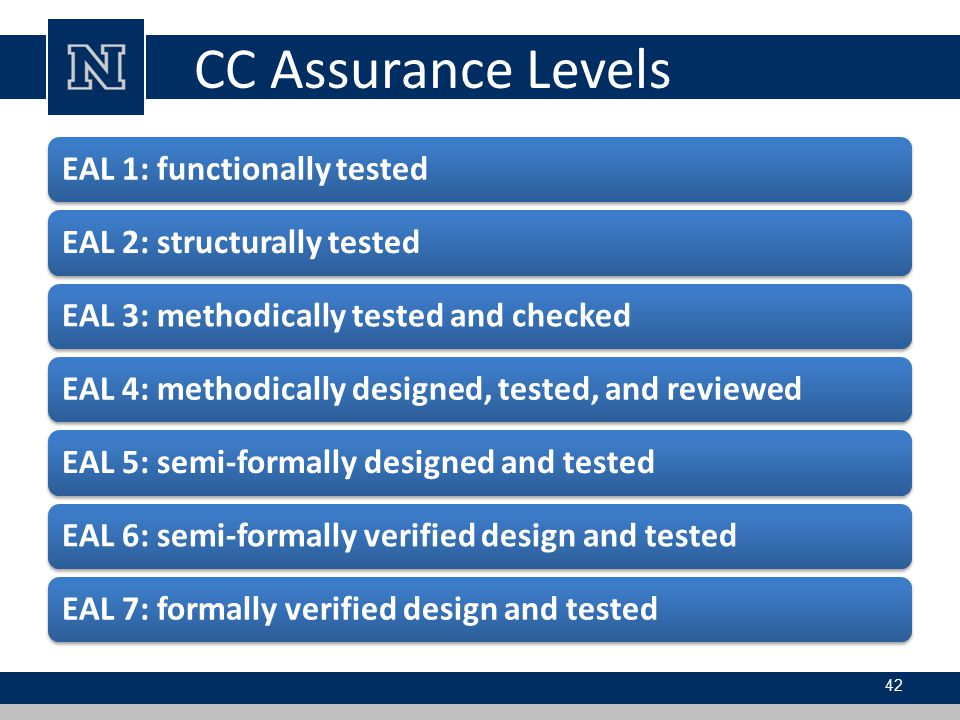 CC Assurance Levels EAL 1: functionally tested