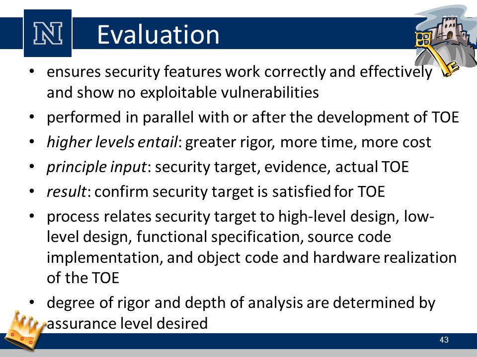 Evaluation ensures security features work correctly and effectively and show no exploitable vulnerabilities.